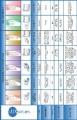 Suture Luxamid Nylon Blue Casette USP#2/0 100m