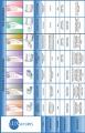 Suture Luxamid Supramid Polyamid USP#3/0 100M